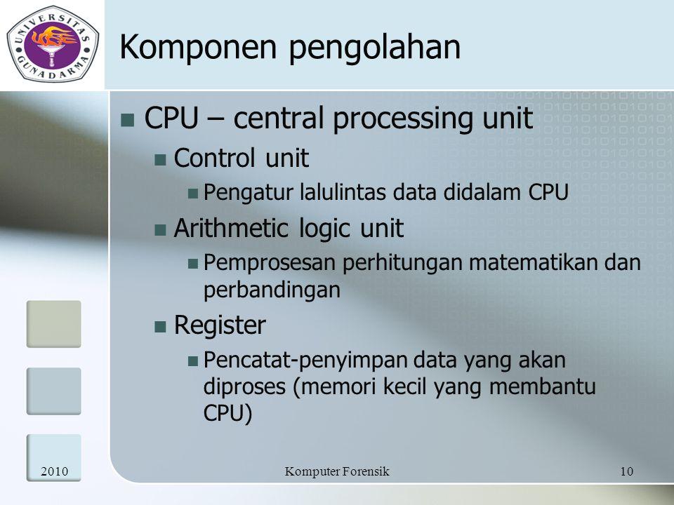 Komponen pengolahan CPU – central processing unit Control unit Pengatur lalulintas data didalam CPU Arithmetic logic unit Pemprosesan perhitungan mate