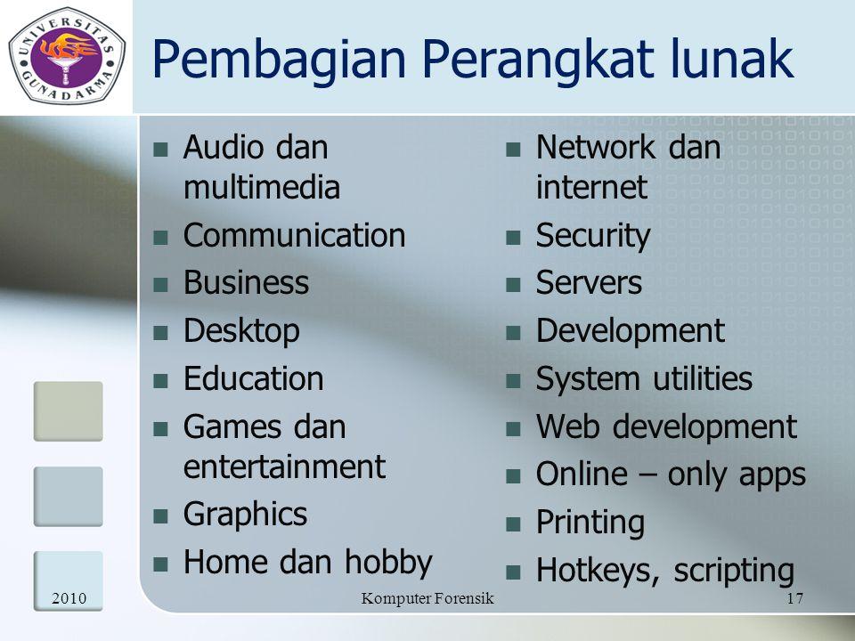 Pembagian Perangkat lunak Audio dan multimedia Communication Business Desktop Education Games dan entertainment Graphics Home dan hobby Network dan in