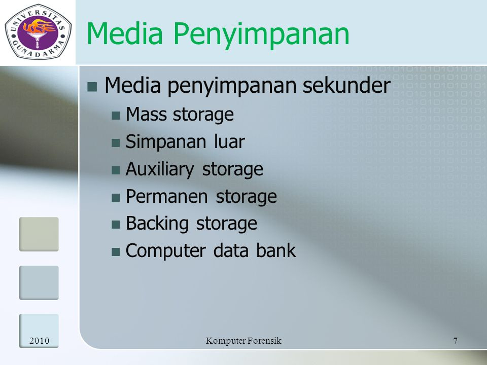 Media Penyimpanan Media penyimpanan sekunder Mass storage Simpanan luar Auxiliary storage Permanen storage Backing storage Computer data bank 20107Kom