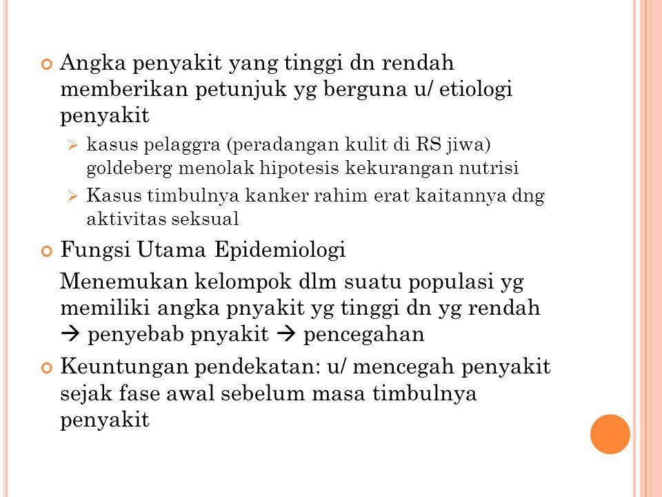 Angka penyakit yang tinggi dn rendah memberikan petunjuk yg berguna u/ etiologi penyakit  kasus pelaggra (peradangan kulit di RS jiwa) goldeberg meno