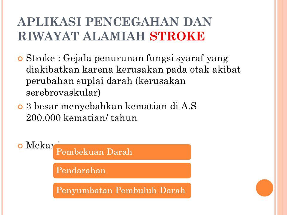 APLIKASI PENCEGAHAN DAN RIWAYAT ALAMIAH STROKE Stroke : Gejala penurunan fungsi syaraf yang diakibatkan karena kerusakan pada otak akibat perubahan su