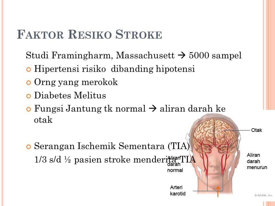 F AKTOR R ESIKO S TROKE Studi Framingharm, Massachusett  5000 sampel Hipertensi risiko dibanding hipotensi Orng yang merokok Diabetes Melitus Fungsi