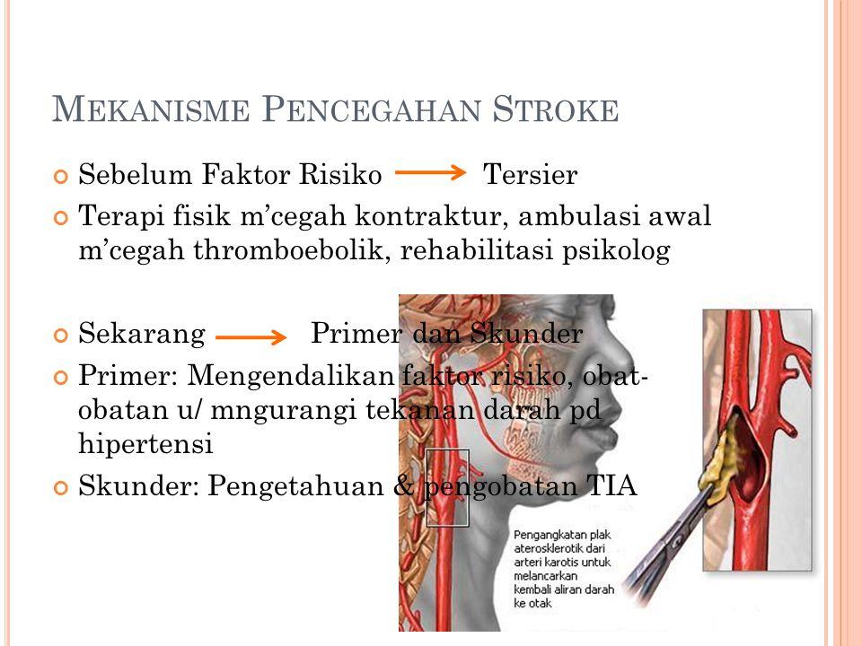M EKANISME P ENCEGAHAN S TROKE Sebelum Faktor RisikoTersier Terapi fisik m'cegah kontraktur, ambulasi awal m'cegah thromboebolik, rehabilitasi psikolo