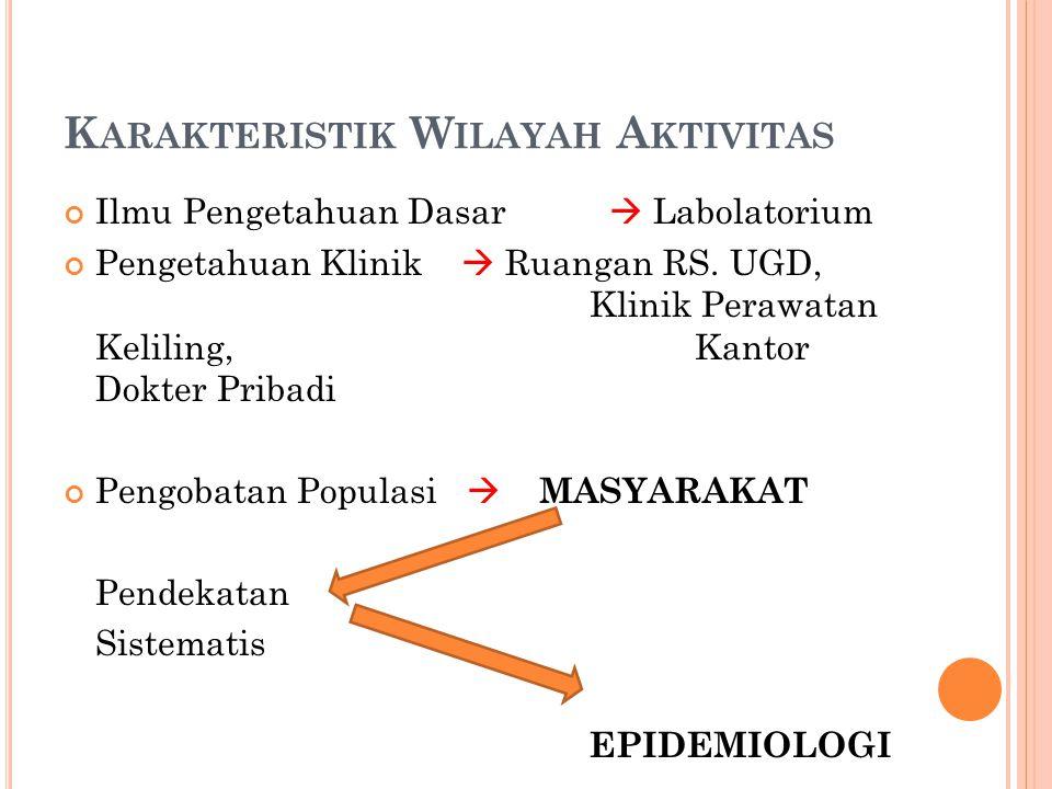 K ARAKTERISTIK W ILAYAH A KTIVITAS Ilmu Pengetahuan Dasar  Labolatorium Pengetahuan Klinik  Ruangan RS. UGD, Klinik Perawatan Keliling, Kantor Dokte