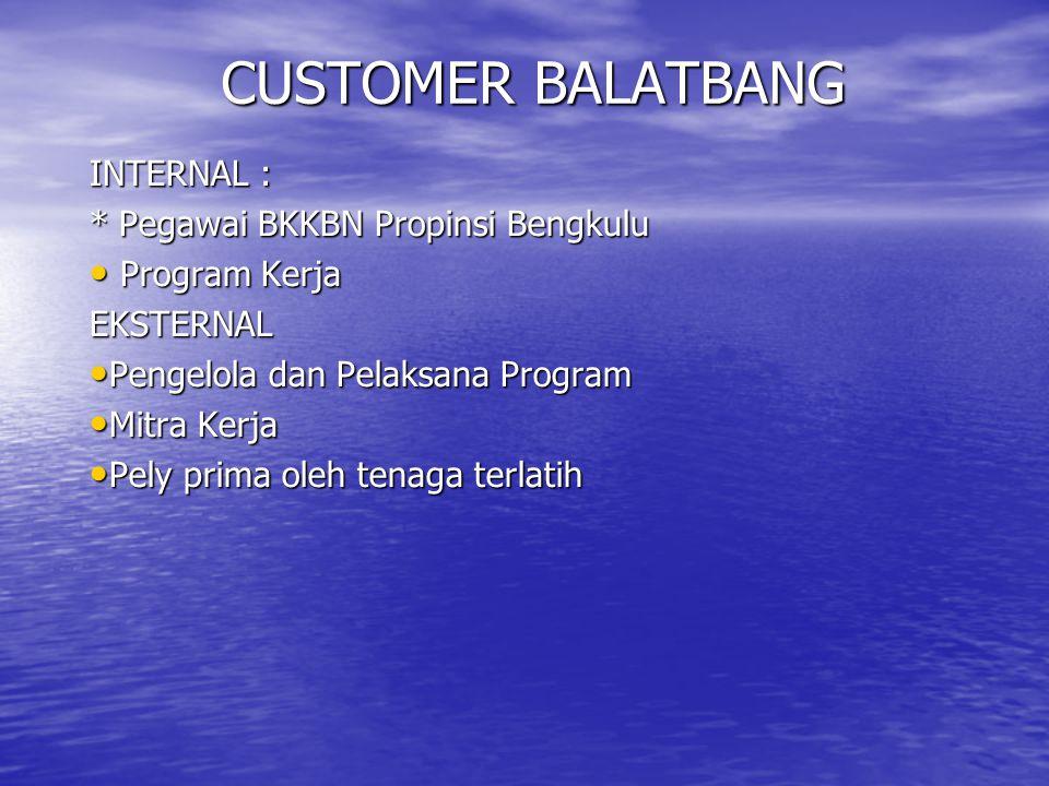 CUSTOMER BALATBANG INTERNAL : * Pegawai BKKBN Propinsi Bengkulu Program Kerja Program KerjaEKSTERNAL Pengelola dan Pelaksana Program Pengelola dan Pel