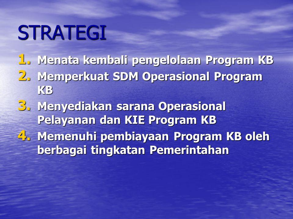 STRATEGI 1. Menata kembali pengelolaan Program KB 2. Memperkuat SDM Operasional Program KB 3. Menyediakan sarana Operasional Pelayanan dan KIE Program