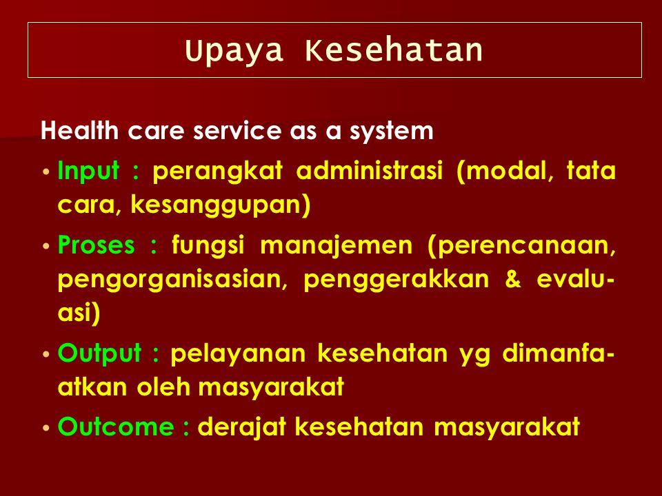 Health care service as a system Input : perangkat administrasi (modal, tata cara, kesanggupan) Proses : fungsi manajemen (perencanaan, pengorganisasia