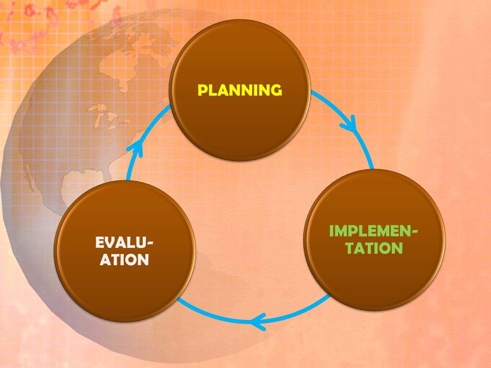 PLANNING IMPLEMEN- TATION EVALU- ATION