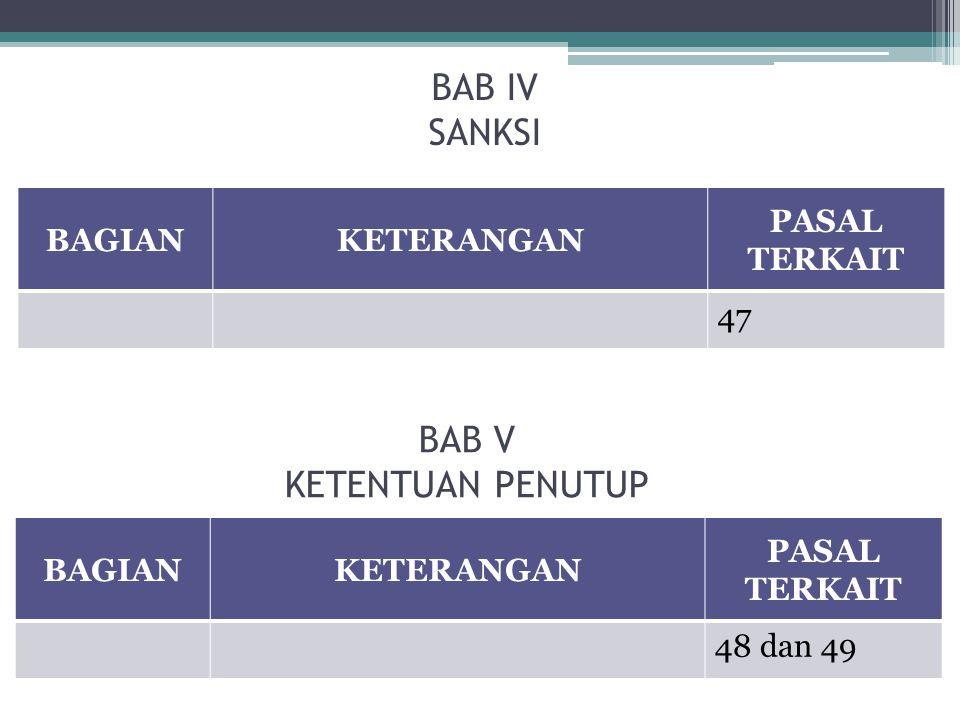 BAB IV SANKSI BAGIANKETERANGAN PASAL TERKAIT 47 BAB V KETENTUAN PENUTUP BAGIANKETERANGAN PASAL TERKAIT 48 dan 49