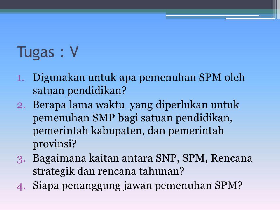 Tugas : V 1.Digunakan untuk apa pemenuhan SPM oleh satuan pendidikan? 2.Berapa lama waktu yang diperlukan untuk pemenuhan SMP bagi satuan pendidikan,