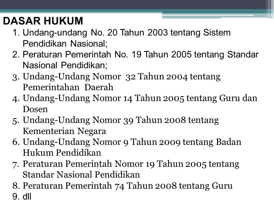 DASAR HUKUM 1.Undang-undang No. 20 Tahun 2003 tentang Sistem Pendidikan Nasional; 2.Peraturan Pemerintah No. 19 Tahun 2005 tentang Standar Nasional Pe