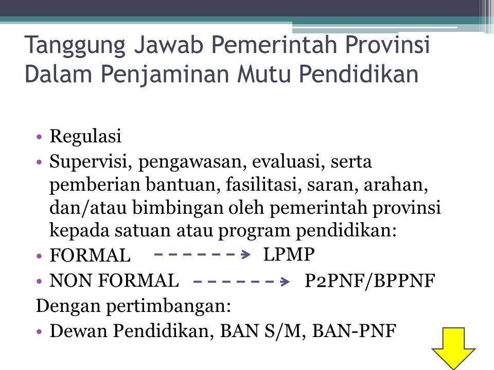 Tanggung Jawab Pemerintah Provinsi Dalam Penjaminan Mutu Pendidikan Regulasi Supervisi, pengawasan, evaluasi, serta pemberian bantuan, fasilitasi, sar