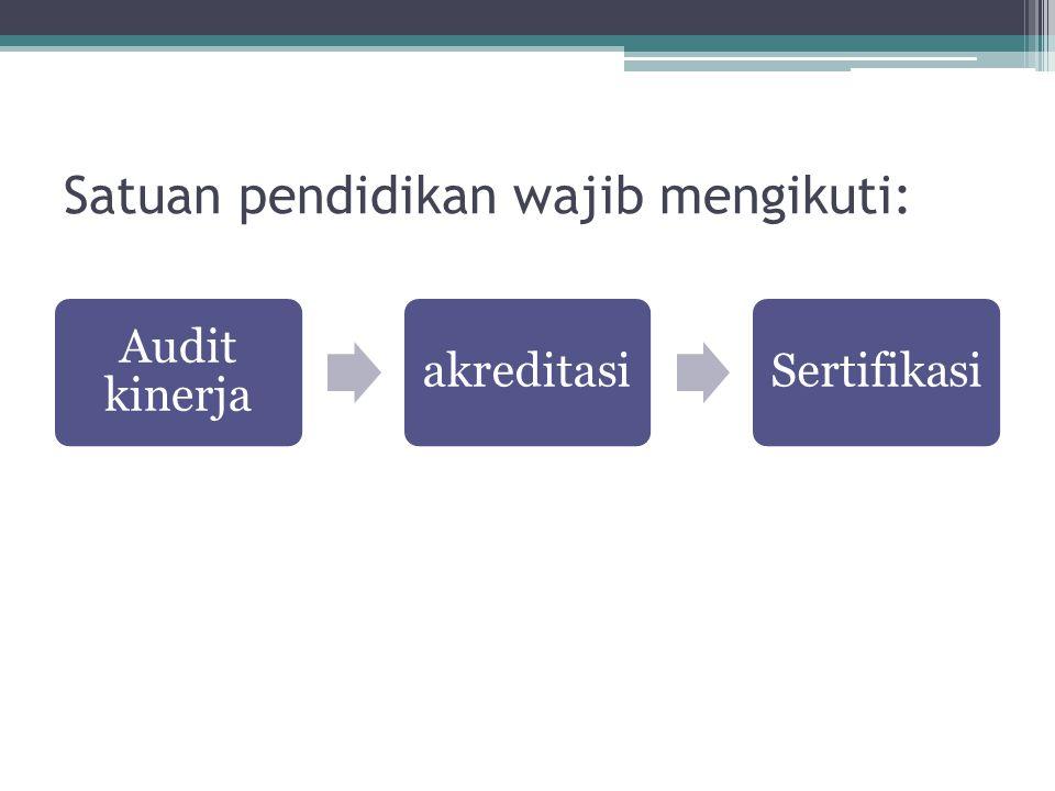 Satuan pendidikan wajib mengikuti: Audit kinerja akreditasiSertifikasi