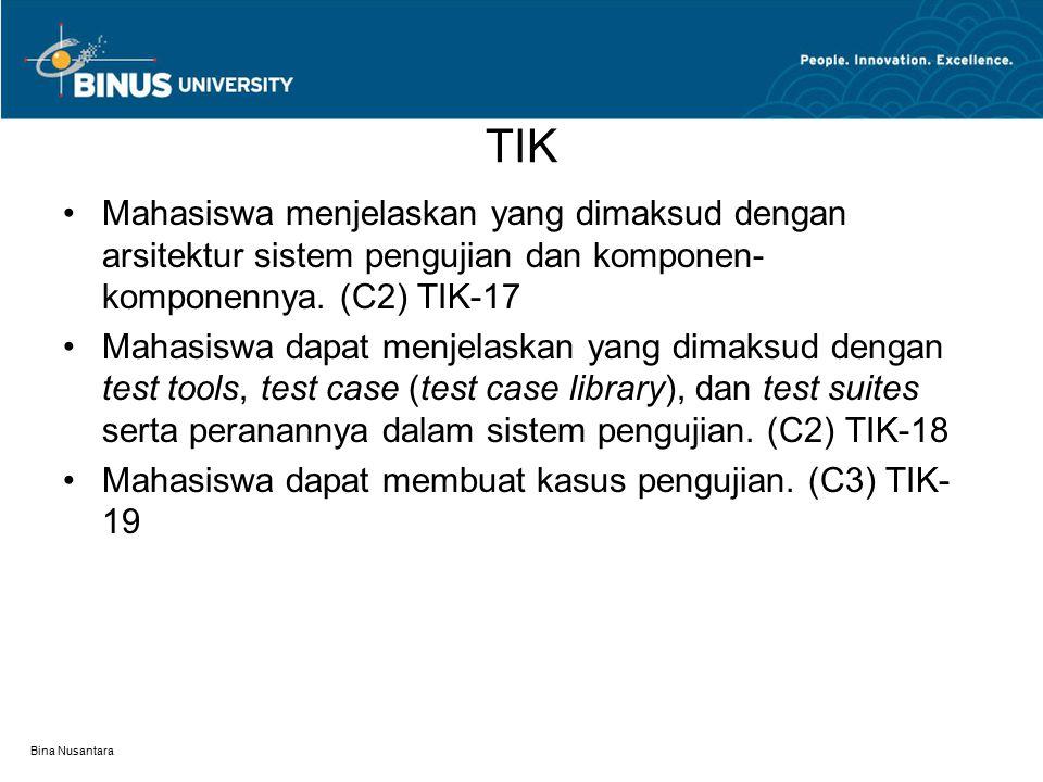 Bina Nusantara TIK Mahasiswa menjelaskan yang dimaksud dengan arsitektur sistem pengujian dan komponen- komponennya. (C2) TIK-17 Mahasiswa dapat menje