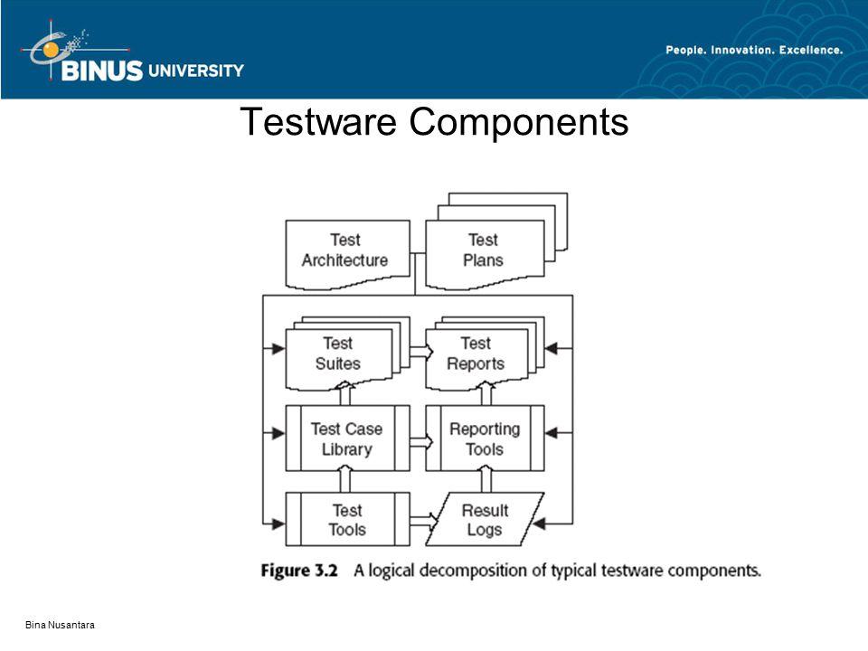 Bina Nusantara Testware Components
