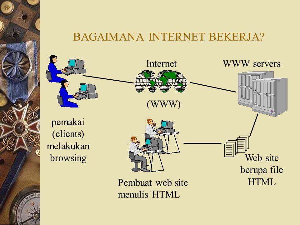 BAGAIMANA INTERNET BEKERJA? pemakai (clients) melakukan browsing Internet (WWW) WWW servers Pembuat web site menulis HTML   Web site berupa file HTM