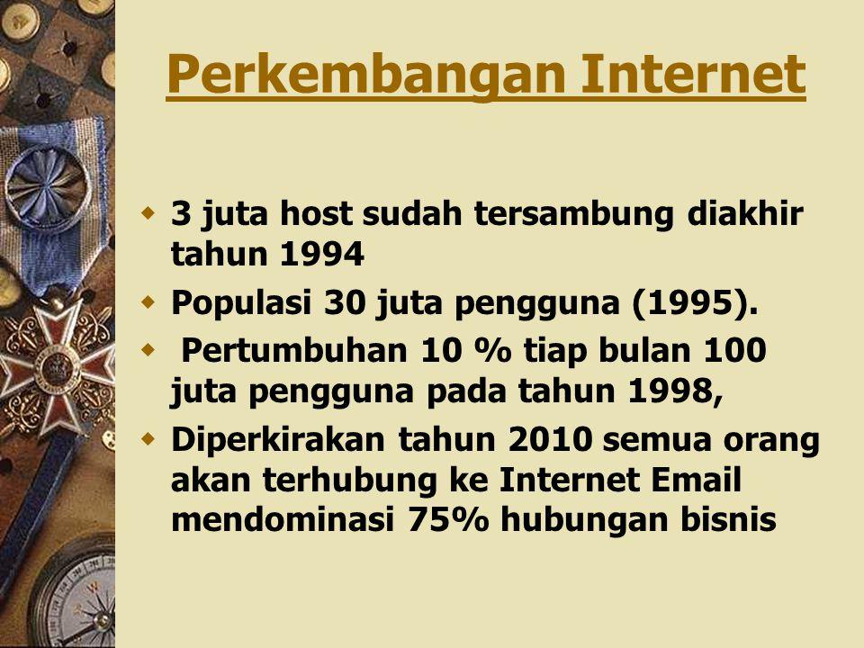 Perkembangan Internet  3 juta host sudah tersambung diakhir tahun 1994  Populasi 30 juta pengguna (1995).  Pertumbuhan 10 % tiap bulan 100 juta pen