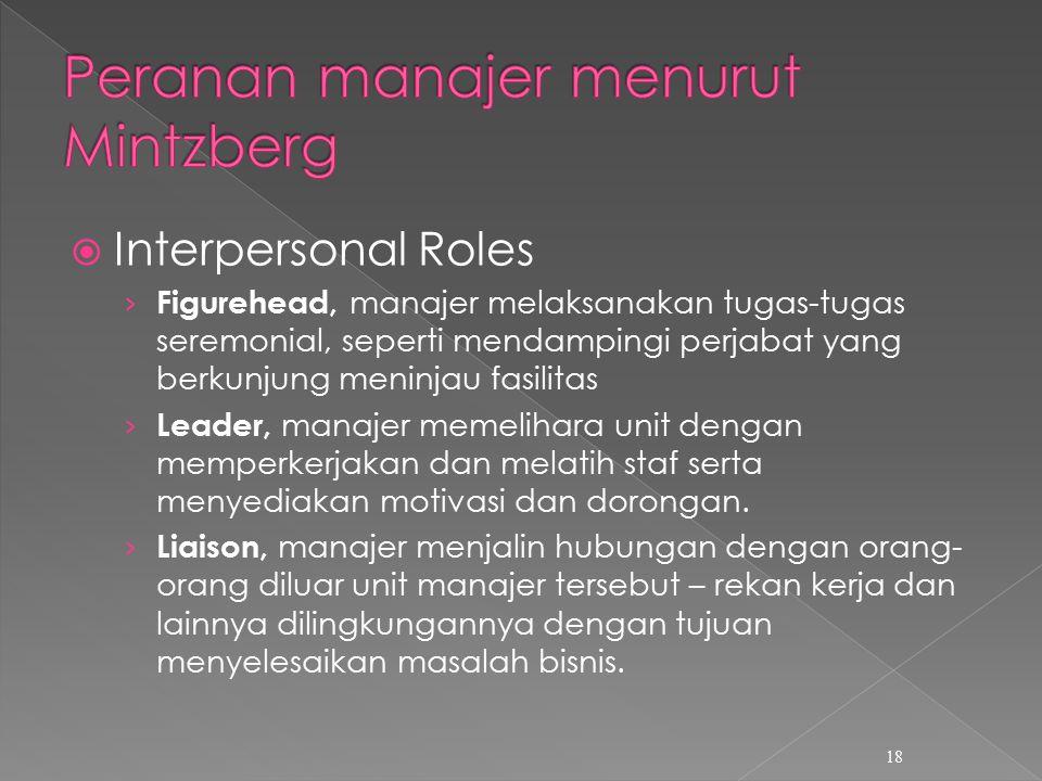  Interpersonal Roles › Figurehead, manajer melaksanakan tugas-tugas seremonial, seperti mendampingi perjabat yang berkunjung meninjau fasilitas › Leader, manajer memelihara unit dengan memperkerjakan dan melatih staf serta menyediakan motivasi dan dorongan.