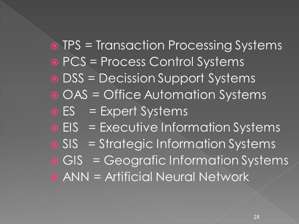  TPS = Transaction Processing Systems  PCS = Process Control Systems  DSS = Decission Support Systems  OAS = Office Automation Systems  ES = Expe