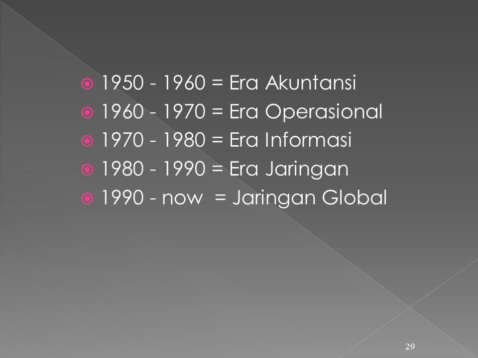  1950 - 1960 = Era Akuntansi  1960 - 1970 = Era Operasional  1970 - 1980 = Era Informasi  1980 - 1990 = Era Jaringan  1990 - now = Jaringan Global 29