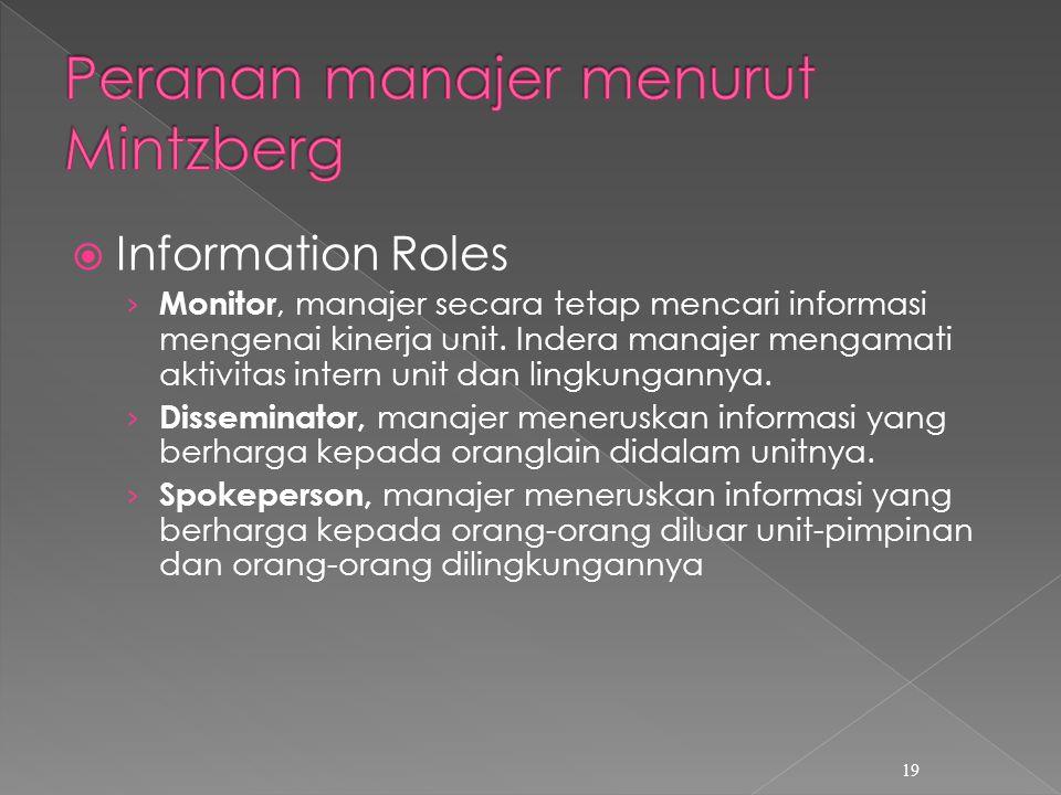  Information Roles › Monitor, manajer secara tetap mencari informasi mengenai kinerja unit.
