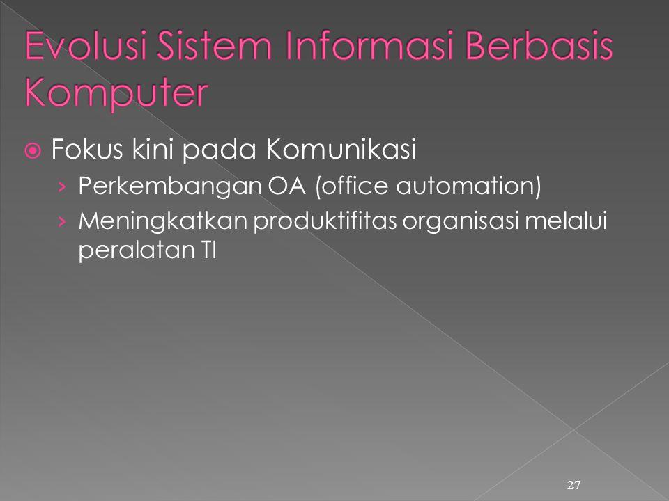  Fokus kini pada Komunikasi › Perkembangan OA (office automation) › Meningkatkan produktifitas organisasi melalui peralatan TI 27