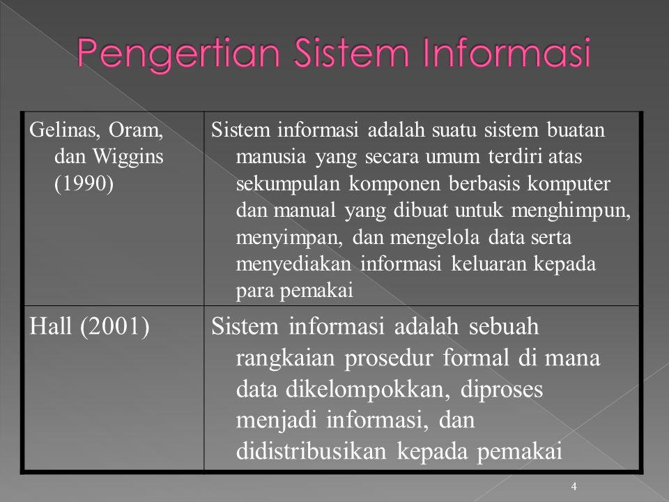4 Gelinas, Oram, dan Wiggins (1990) Sistem informasi adalah suatu sistem buatan manusia yang secara umum terdiri atas sekumpulan komponen berbasis komputer dan manual yang dibuat untuk menghimpun, menyimpan, dan mengelola data serta menyediakan informasi keluaran kepada para pemakai Hall (2001)Sistem informasi adalah sebuah rangkaian prosedur formal di mana data dikelompokkan, diproses menjadi informasi, dan didistribusikan kepada pemakai