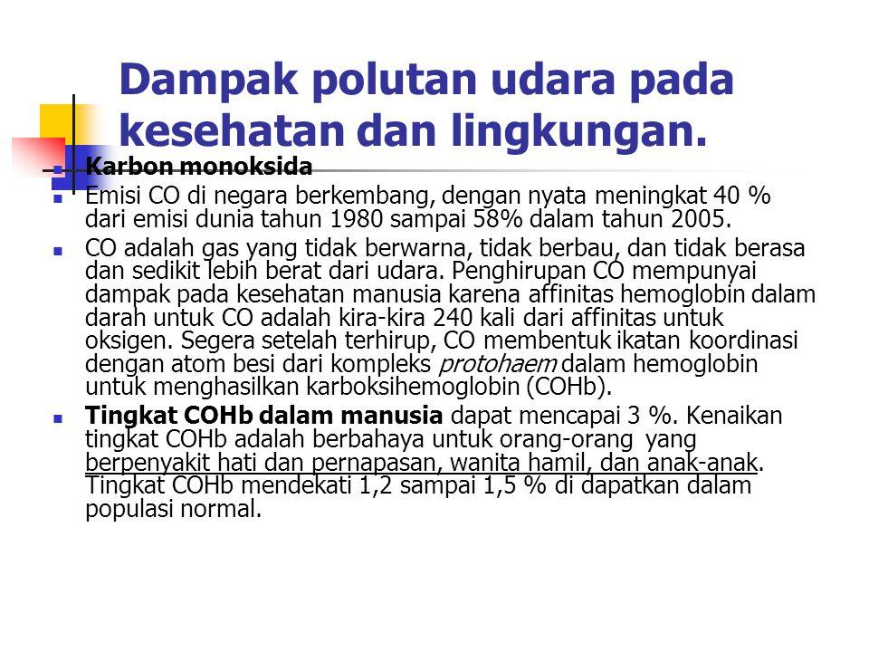 Dampak polutan udara pada kesehatan dan lingkungan. Karbon monoksida Emisi CO di negara berkembang, dengan nyata meningkat 40 % dari emisi dunia tahun