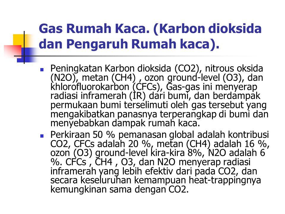 Gas Rumah Kaca. (Karbon dioksida dan Pengaruh Rumah kaca). Peningkatan Karbon dioksida (CO2), nitrous oksida (N2O), metan (CH4), ozon ground-level (O3