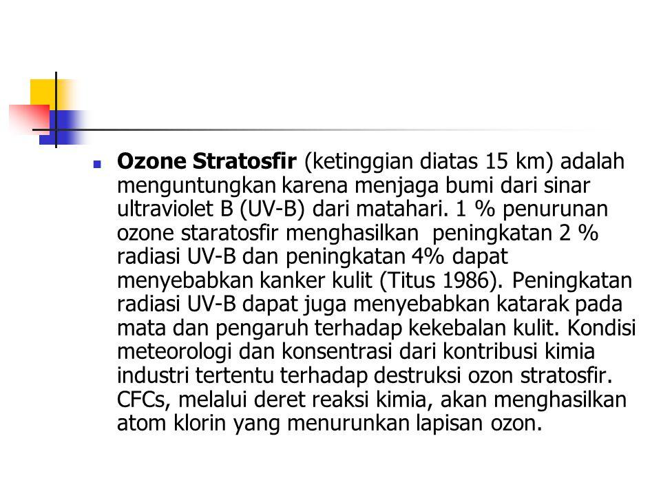 Ozone Stratosfir (ketinggian diatas 15 km) adalah menguntungkan karena menjaga bumi dari sinar ultraviolet B (UV-B) dari matahari. 1 % penurunan ozone