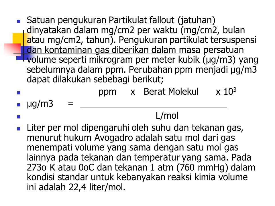Satuan pengukuran Partikulat fallout (jatuhan) dinyatakan dalam mg/cm2 per waktu (mg/cm2, bulan atau mg/cm2, tahun). Pengukuran partikulat tersuspensi