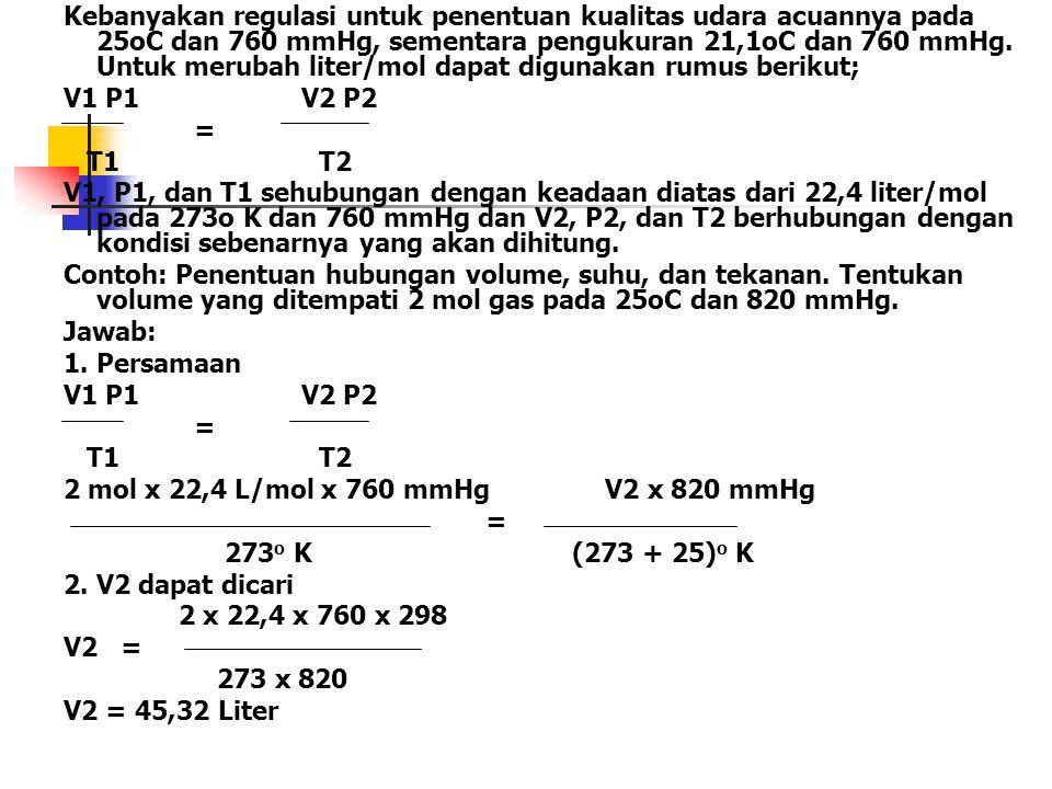 Kebanyakan regulasi untuk penentuan kualitas udara acuannya pada 25oC dan 760 mmHg, sementara pengukuran 21,1oC dan 760 mmHg. Untuk merubah liter/mol