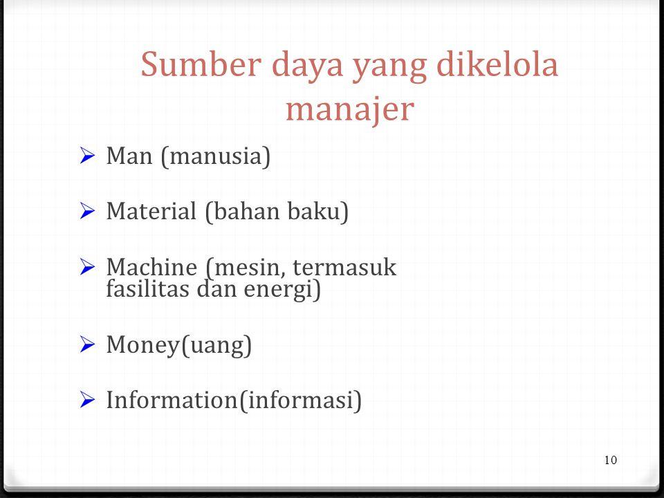 Sumber daya yang dikelola manajer  Man (manusia)  Material (bahan baku)  Machine (mesin, termasuk fasilitas dan energi)  Money(uang)  Information(informasi) 10