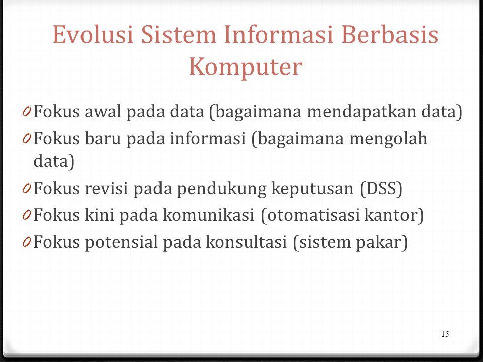 Evolusi Sistem Informasi Berbasis Komputer 0 Fokus awal pada data (bagaimana mendapatkan data) 0 Fokus baru pada informasi (bagaimana mengolah data) 0