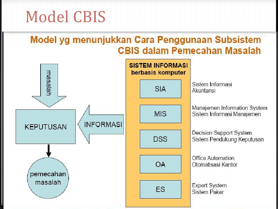 Model CBIS 22