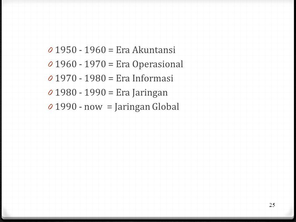 0 1950 - 1960 = Era Akuntansi 0 1960 - 1970 = Era Operasional 0 1970 - 1980 = Era Informasi 0 1980 - 1990 = Era Jaringan 0 1990 - now = Jaringan Globa