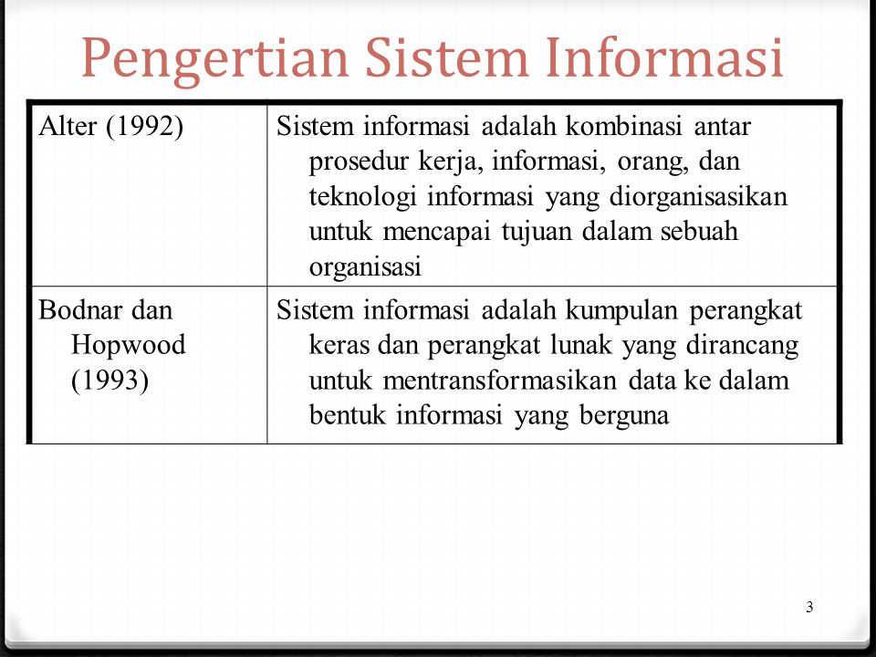 0 TPS = Transaction Processing Systems 0 PCS = Process Control Systems 0 DSS = Decission Support Systems 0 OAS = Office Automation Systems 0 ES = Expert Systems 0 EIS = Executive Information Systems 0 SIS = Strategic Information Systems 0 GIS = Geografic Information Systems 0 ANN = Artificial Neural Network 24