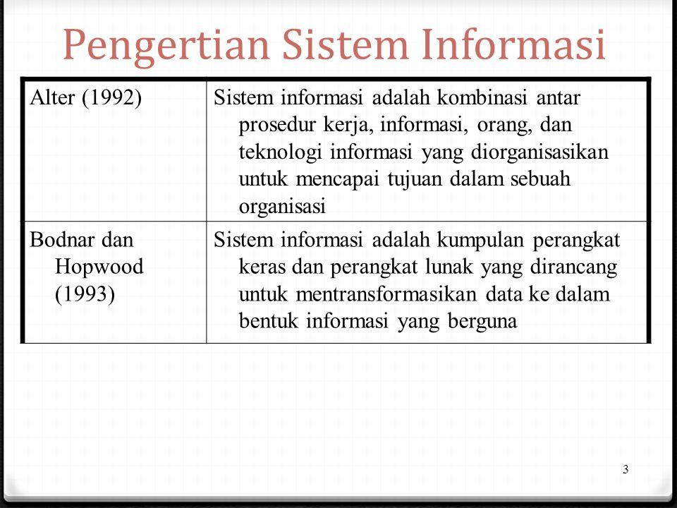 Pengertian Sistem Informasi 3 Alter (1992)Sistem informasi adalah kombinasi antar prosedur kerja, informasi, orang, dan teknologi informasi yang diorganisasikan untuk mencapai tujuan dalam sebuah organisasi Bodnar dan Hopwood (1993) Sistem informasi adalah kumpulan perangkat keras dan perangkat lunak yang dirancang untuk mentransformasikan data ke dalam bentuk informasi yang berguna
