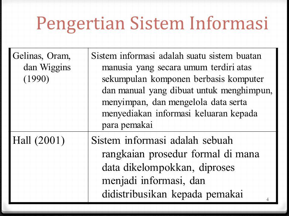 Pengertian Sistem Informasi 4 Gelinas, Oram, dan Wiggins (1990) Sistem informasi adalah suatu sistem buatan manusia yang secara umum terdiri atas sekumpulan komponen berbasis komputer dan manual yang dibuat untuk menghimpun, menyimpan, dan mengelola data serta menyediakan informasi keluaran kepada para pemakai Hall (2001)Sistem informasi adalah sebuah rangkaian prosedur formal di mana data dikelompokkan, diproses menjadi informasi, dan didistribusikan kepada pemakai