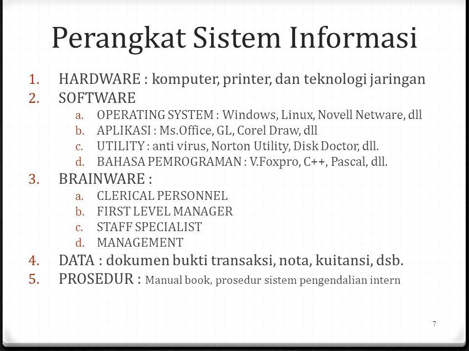 Pengelola Sistem Informasi 8 OPERATOR PERENCANAAN STRATEGIS, KEBIJAKAN DAN PENGAMBILAN KEPUTUSAN PERENCANAAN TAKTIS DAN PENGAMBILAN KEPUTUSAN PERENCANAAN, PENGAWASAN OPERASI DAN PENGAMBILAN KEPUTUSAN TOP MANAGEMENT MIDDLE MANAGEMENT LOW MANAGEMENT PEMROSESAN TRAN- SAKSI DAN RESPON PERMINTAAN