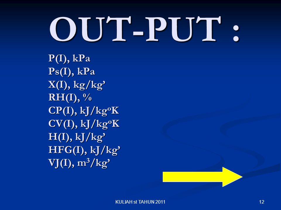 12KULIAH st TAHUN 2011 OUT-PUT : P(I), kPa Ps(I), kPa X(I), kg/kg' RH(I), % CP(I), kJ/kg o K CV(I), kJ/kg o K H(I), kJ/kg' HFG(I), kJ/kg' VJ(I), m 3 /