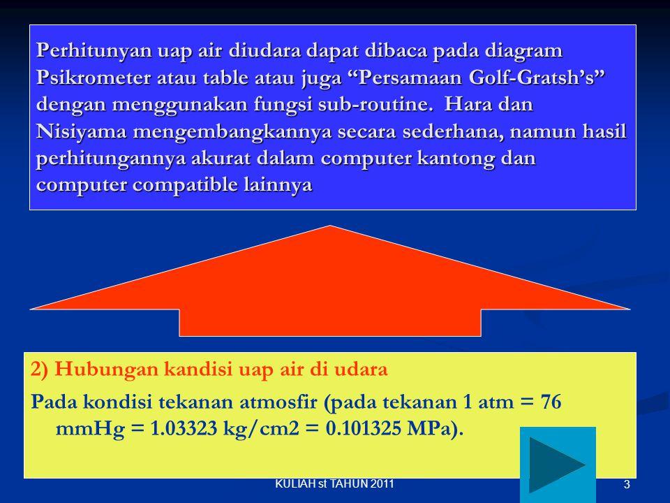 """KULIAH st TAHUN 2011 3 Perhitunyan uap air diudara dapat dibaca pada diagram Psikrometer atau table atau juga """"Persamaan Golf-Gratsh's"""" dengan menggun"""