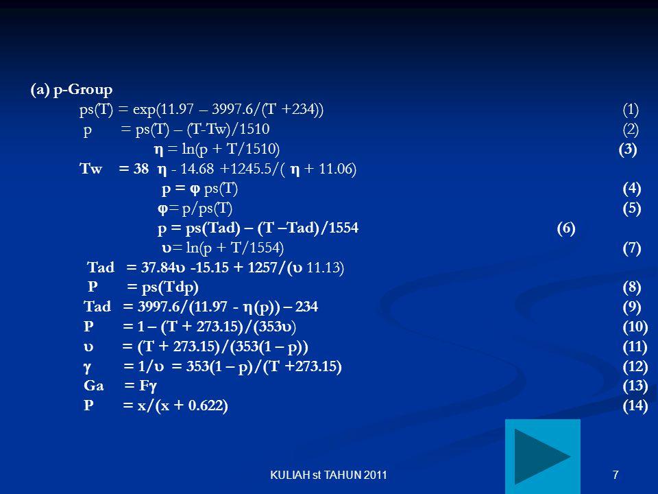 7KULIAH st TAHUN 2011 (a) p-Group ps(T) = exp(11.97 – 3997.6/(T +234))(1) p = ps(T) – (T-Tw)/1510(2)  = ln(p + T/1510) (3) Tw = 38  - 14.68 +1245.5/