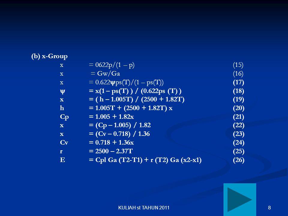 8KULIAH st TAHUN 2011 (b) x-Group x = 0622p/(1 – p)(15) x = Gw/Ga (16) x = 0.622  ps(T)/(1 – ps(T))(17)  = x(1 – ps(T) ) / (0.622ps (T) )(18) x= ( h