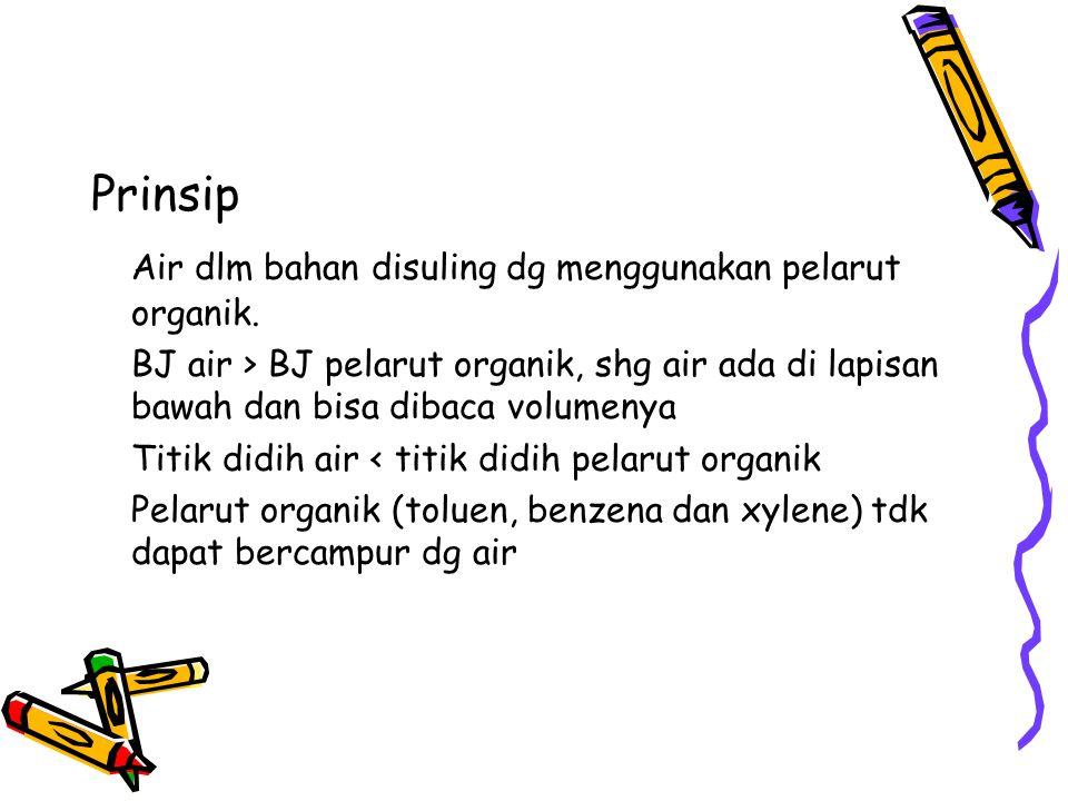 Prinsip Air dlm bahan disuling dg menggunakan pelarut organik.