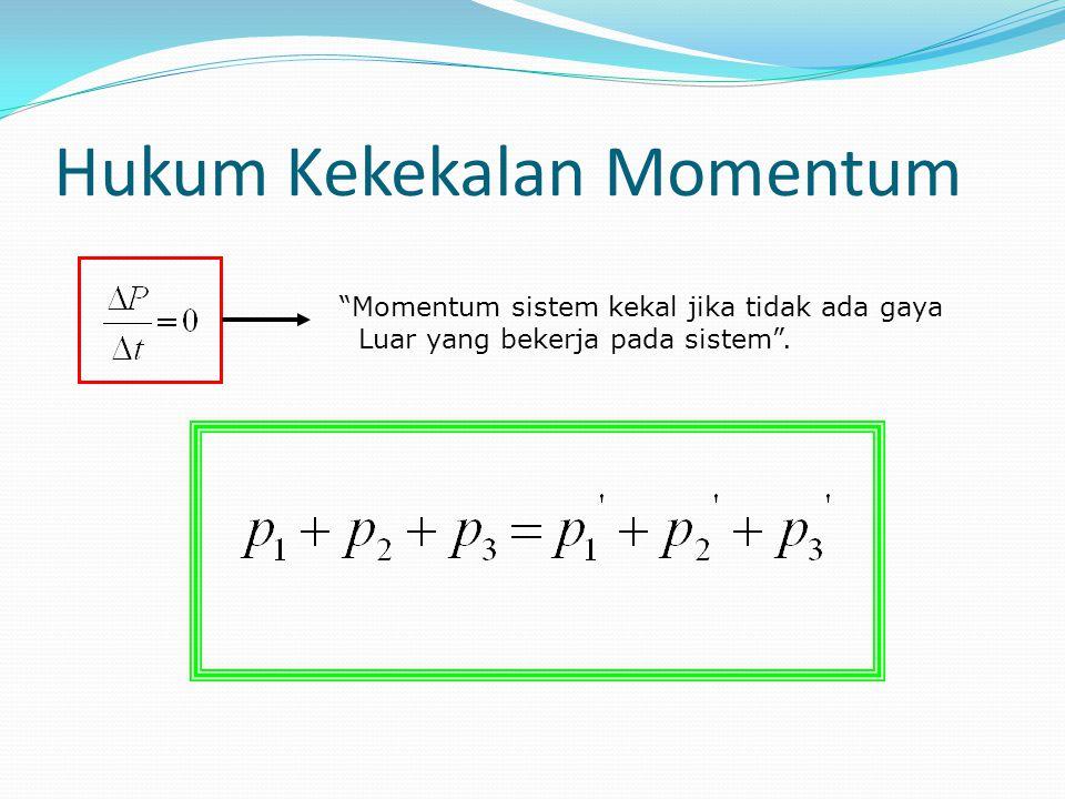 """Hukum Kekekalan Momentum """"Momentum sistem kekal jika tidak ada gaya Luar yang bekerja pada sistem""""."""