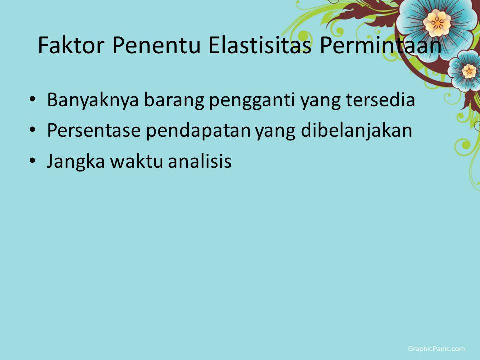 Faktor Penentu Elastisitas Permintaan Banyaknya barang pengganti yang tersedia Persentase pendapatan yang dibelanjakan Jangka waktu analisis
