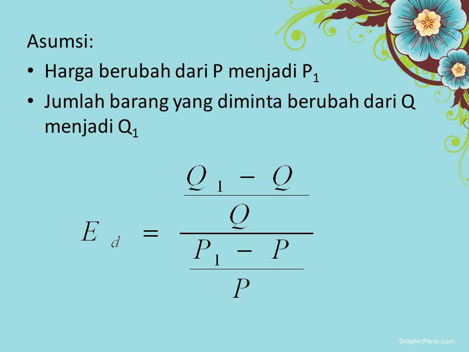 Asumsi: Harga berubah dari P menjadi P 1 Jumlah barang yang diminta berubah dari Q menjadi Q 1