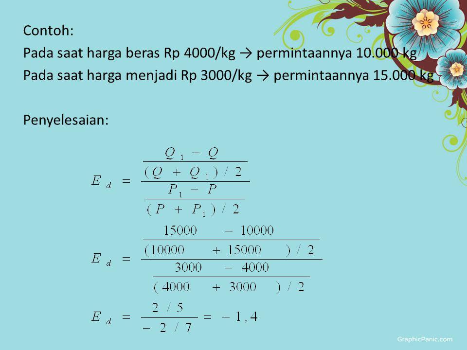 Contoh: Pada saat harga beras Rp 4000/kg → permintaannya 10.000 kg Pada saat harga menjadi Rp 3000/kg → permintaannya 15.000 kg Penyelesaian: