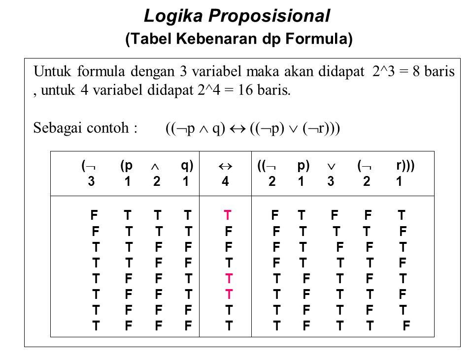Logika Proposisional (Tabel Kebenaran dp Formula) Untuk bentuk yang lebih komplek adalah : (  (p  q)  ((  p)  (  q))) Urutan evaluasinya menjadi